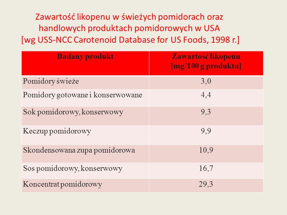 Zawartość likopenu w świeżych pomidorach oraz handlowych produktach pomidorowych w USA [wg USS-NCC Carotenoid Database for US Foods, 1998 r.]